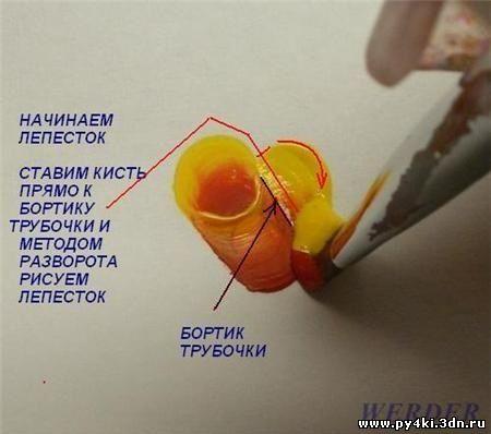 Фольга для дизайна как использовать